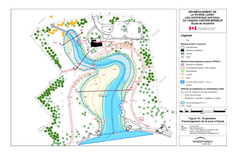 Réaménagement de la rivière Lairet - Étude de faisabilité